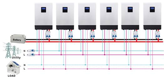 stacking hybrid inverters