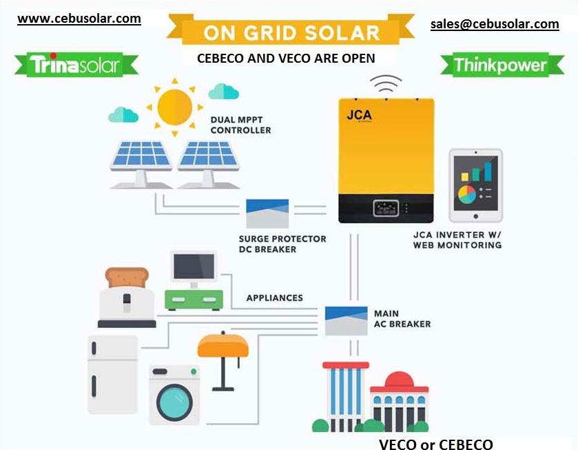Open Grid Cebu Solar Inc